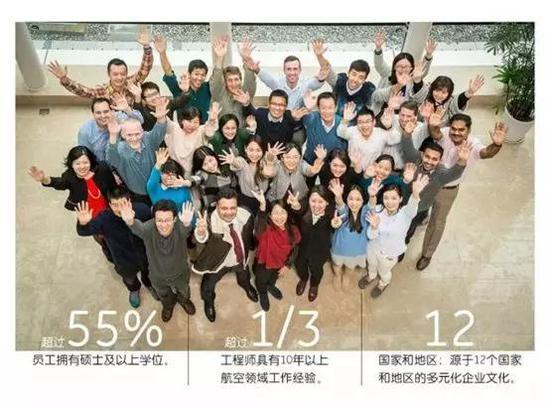 昂际航电目前在上海,美国凤凰城,法国图卢兹拥有三个研发中心。