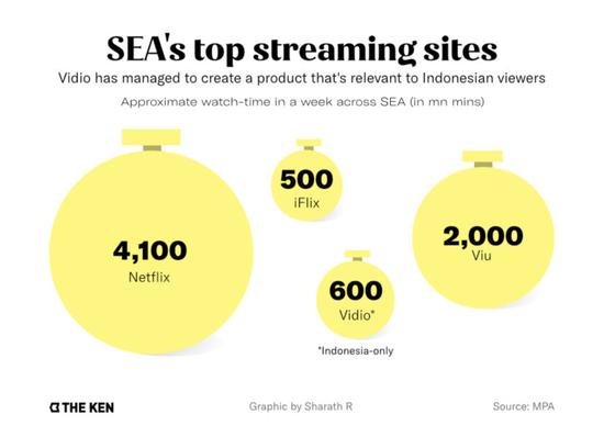 迪士尼的亚洲攻略:稳守印度,猛攻印尼
