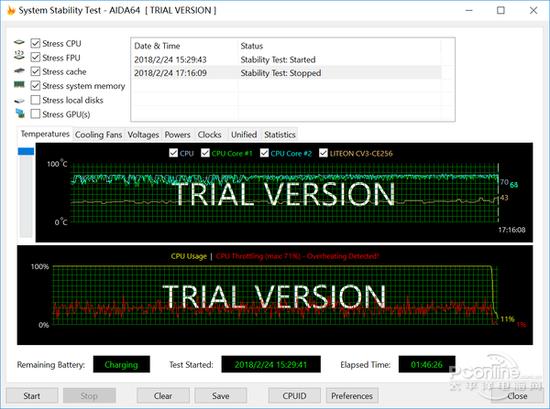 AIDA64系统稳定性测试