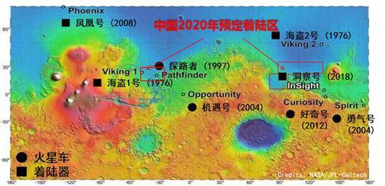 中国2020年预定着陆区