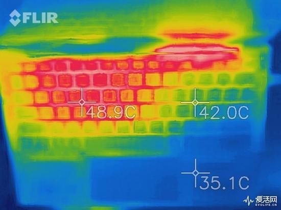 此为Dell XPS 13温度分布