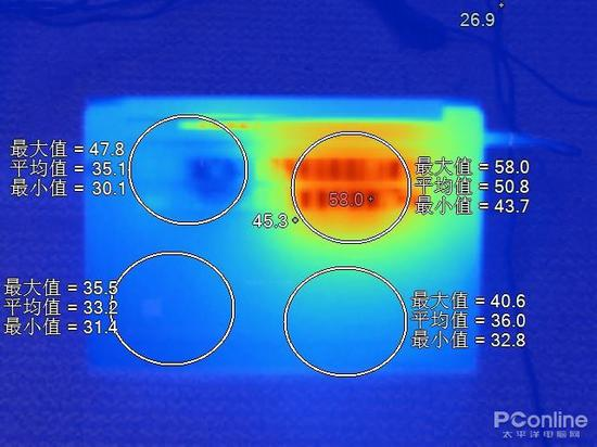 機身D面溫度分布