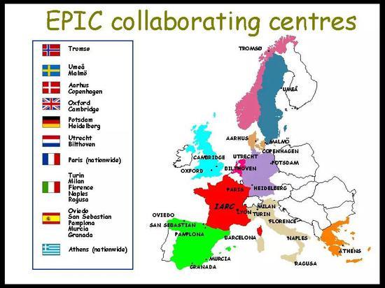 EPIC调查涉及的国家范围