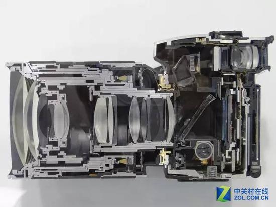 相机本身就是模块化的产品,只是对机身而言是一个整体