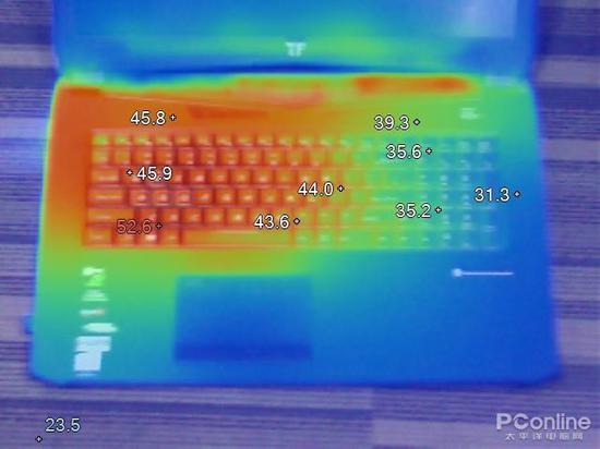 联想t700_未来人类t700的c面温度