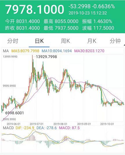 吆发娱乐app官方为什么没有_张红宇:探索中国特色农业现代化道路