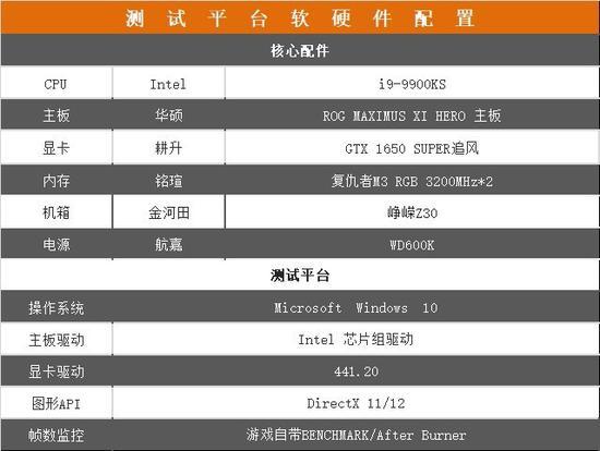 新利8体育彩票 - 美研新导弹拦中国高超音速武器 8秒内加速到9倍音速