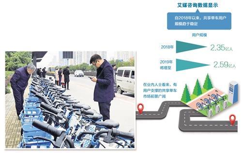 图为共享单车企业在?#19981;?#21512;?#24335;?#22836;投放的共享单车运转良好