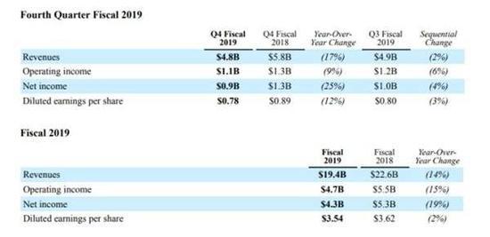 万豪娱乐场娱乐场老虎机,国泰国证房地产行业指数分级净值上涨2.57% 请保持关注