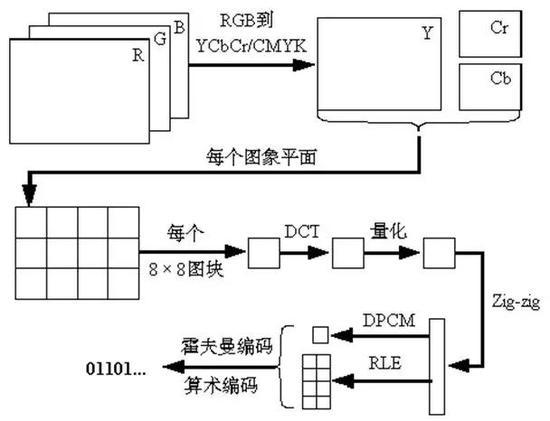 台湾佬中文免费娱乐网,庞青年:水氢车含部分独家技术 国外对国产技术打压