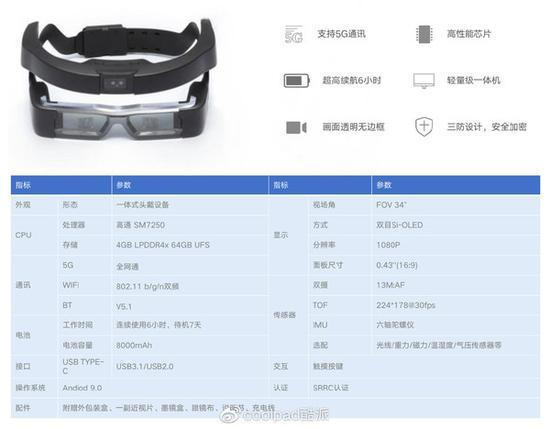 《【星图注册地址】酷派xview X2发布 全球首款量产5G+AR轻量一体眼镜》