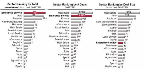 IT桔子的统计涵盖了三类交易:中国创立、中国融资;海外创立、中国融资;海外融资、国内运营?