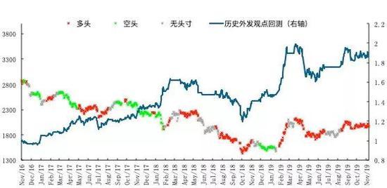 红心游戏世界手机版_中广天择股东天图兴盛减持161万股 套现约2882万元