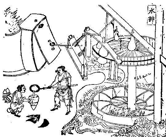 """元代王禎《農書》""""水排""""圖(王禎著,王毓瑚校。 王禎農書。 北京:農業出版社,1981)"""