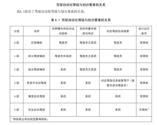 来源 / 工信部网站