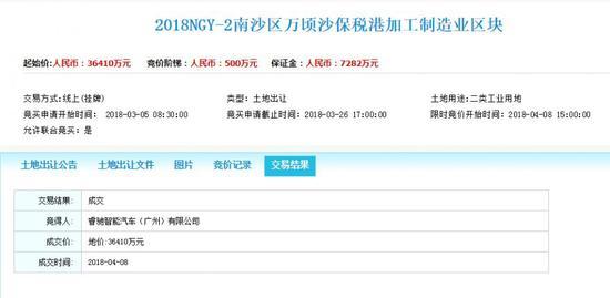 广州市公共资源交易中心网站挂出的土地拍卖信息