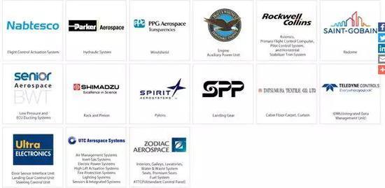 这27家制造类的一级供应商,它们是: