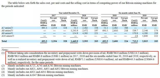 缅甸维加斯赌场网投点击·产区出货较为稳定 AP905期价小幅上涨