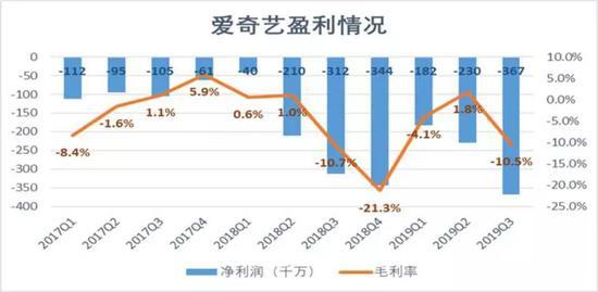 ag10|上海矩子科技股份有限公司 首次公开发行股票并在创业板上市提示公告