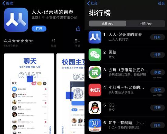人人App的App Store 评分