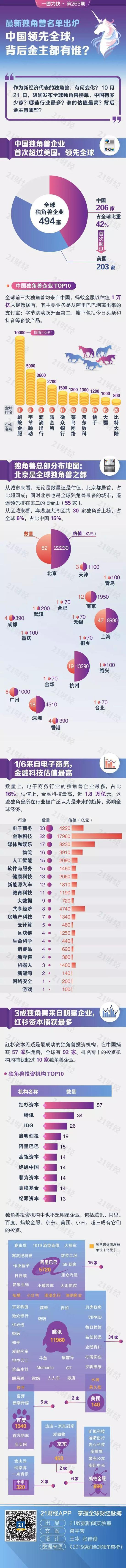 永富国际娱乐官方网站 - 问题P2P平台1282家 浙江地区占比最高达22.39%