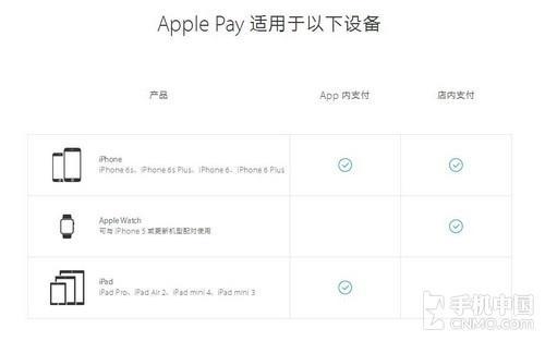2月18日正式上线 苹果支付使用指南第2张图