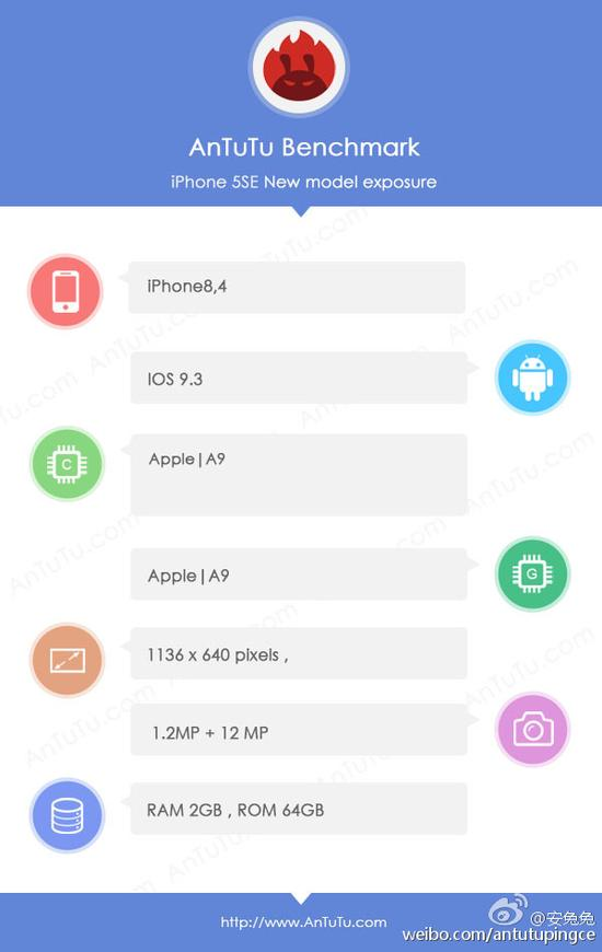 跑分13.4w 安兔兔曝iPhone SE配2GB RAM