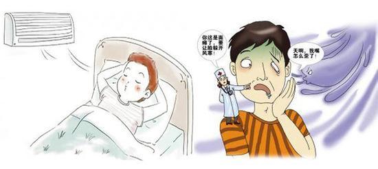 生活不NG[4]:教你如何合理的使用空调