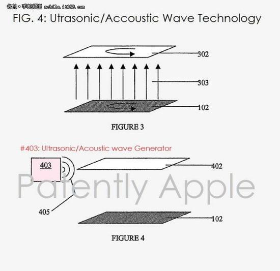 苹果新专利曝光 无Home键iPhone快实现