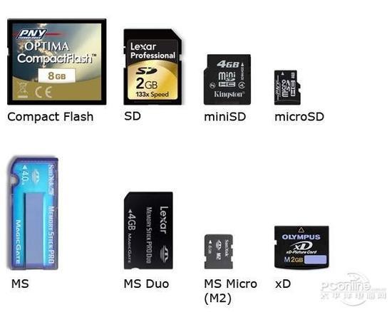 16/64GB手机价格差距为啥那么大?