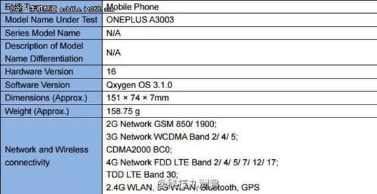 6GB内存+更薄机身 一加3新版本曝光