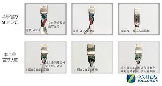 """苹果数据线竟能""""越狱"""" 这个知识你zhi吗?"""