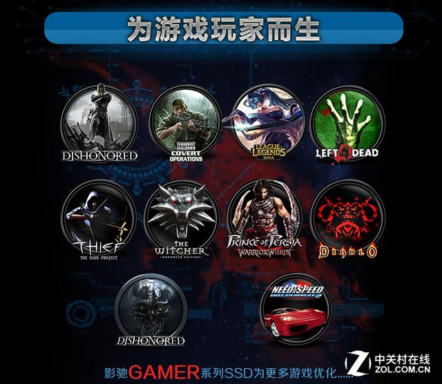 影驰GAMER系列固态硬盘