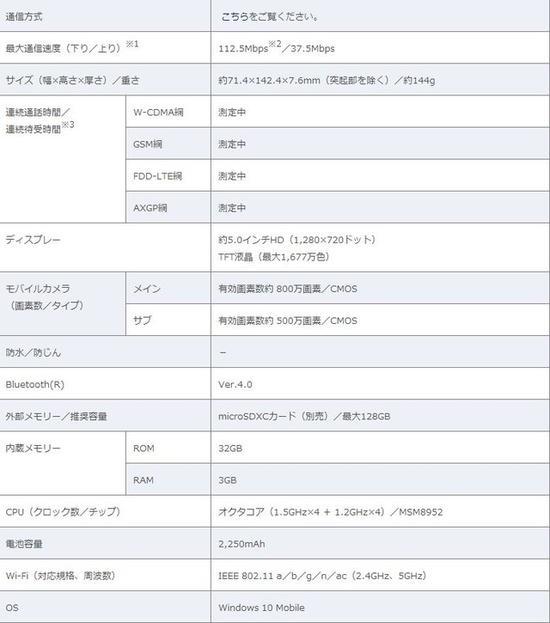 联想发布win 10手机SoftBank 503LV