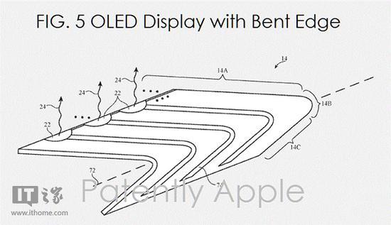 """苹果可弯折柔性屏专利再曝光:除了iPhone8,其他产品也要""""弯"""""""