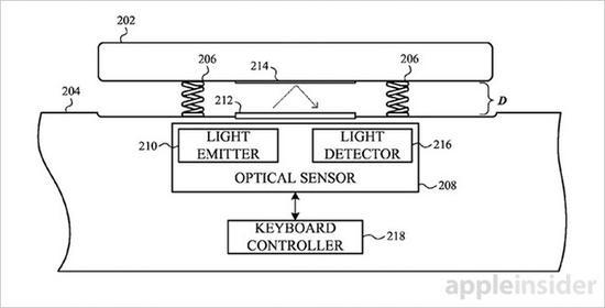 苹果专利 距离传感器取代机械键盘开关