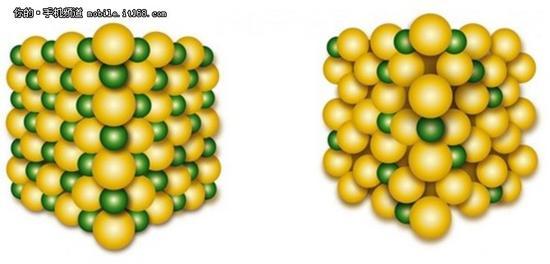 ▲电池内锂离子状态:左:高密度电池右:普通电池