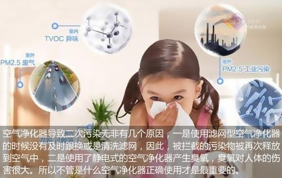 怎样做能减少二次污染