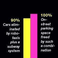 新加坡之后,NuTonomy 的无人出租车会征服哪里?