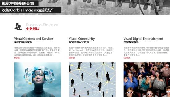 视觉中国图片库业务度多元