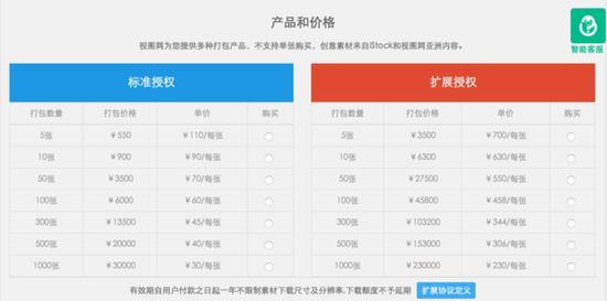 微利图片社视图网销售价格