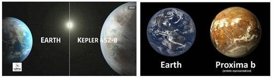图2:地球分别和开普勒452B(左)、比邻星b(右)大小比较图。