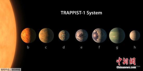 2017年2月23日消息,据美国宇航局网站(NASA)消息,天文学家宣布,在距离地球40光年的单颗恒星周围发现7颗地球大小的类地行星,其中3颗确定位于宜居带内,或许它们都有水存在。
