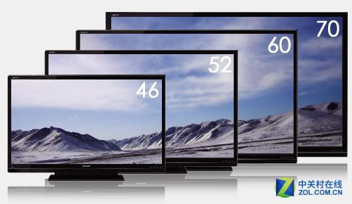 液晶电视辐射各个尺寸市场