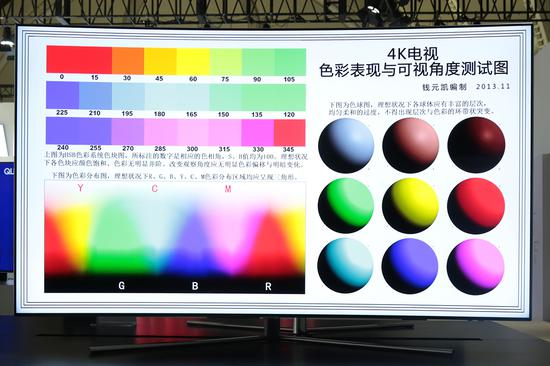 色彩表现测试