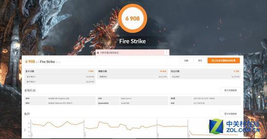 FireStrike测试项