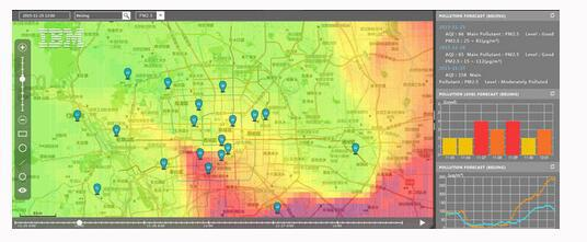 IBM通过机器学习来分析过往天气预报