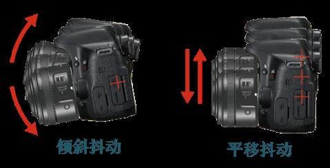 双重IS影像稳定器可抑制倾斜抖动和平移抖动