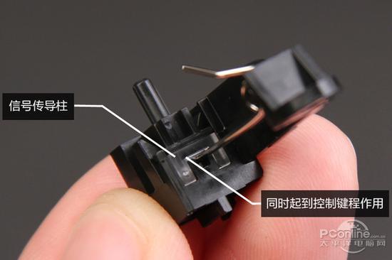 改进升级新G90的光磁微动结构简易拆换