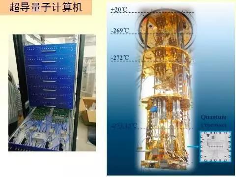 本文图片均来自潘建伟教授PPT